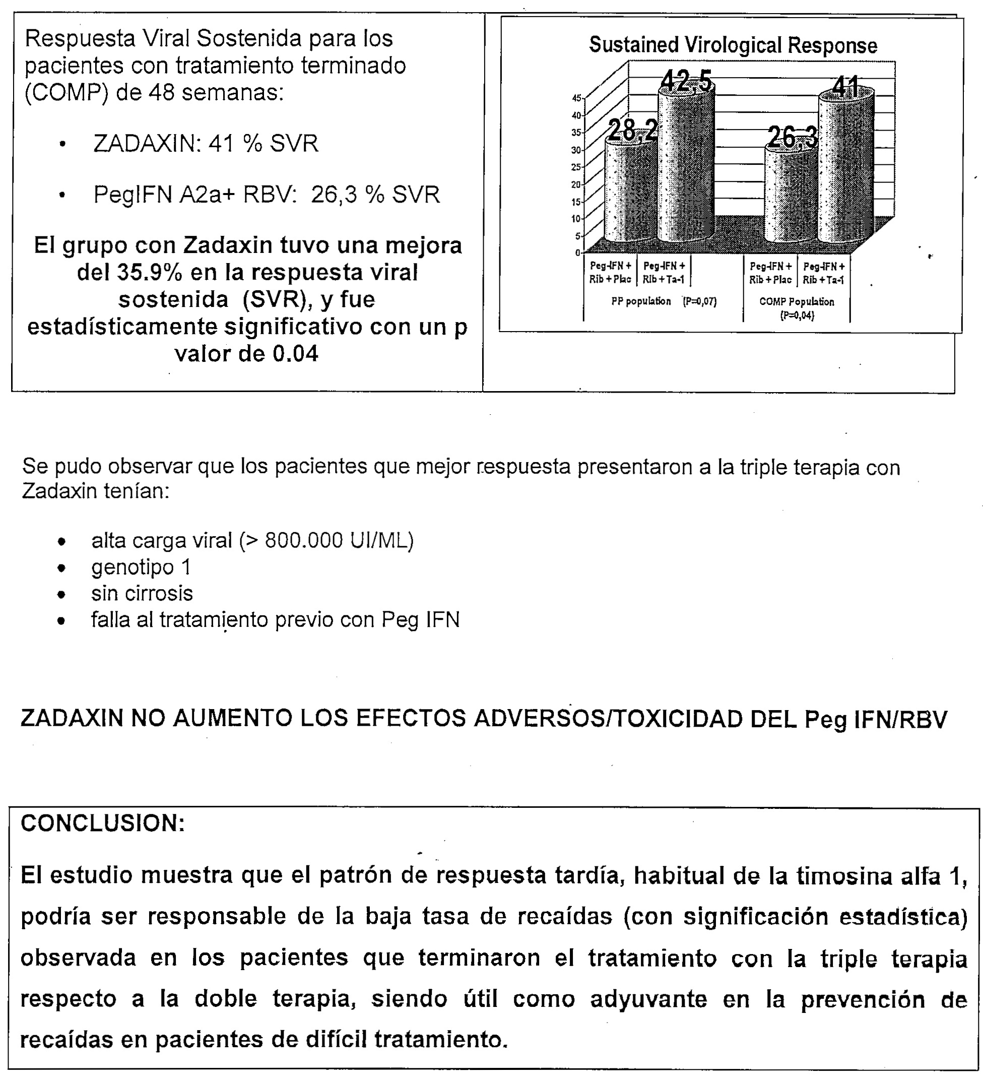Fundacion Incluir Argentina Timosina Alfa Estudio